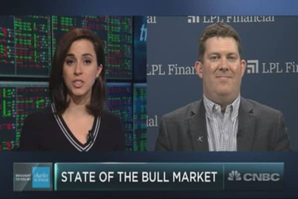 This bull market could stretch into another year, says market watcher