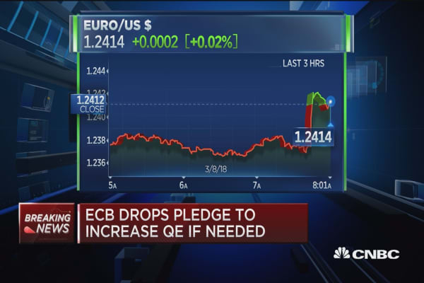 ECB keeps rate unchanged