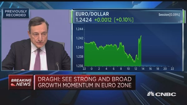 Incoming information confirms strong, broad-based growth momentum in euro area: Draghi