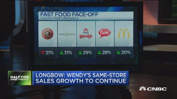 Wendy's rallies as Longbow calls stock a buy