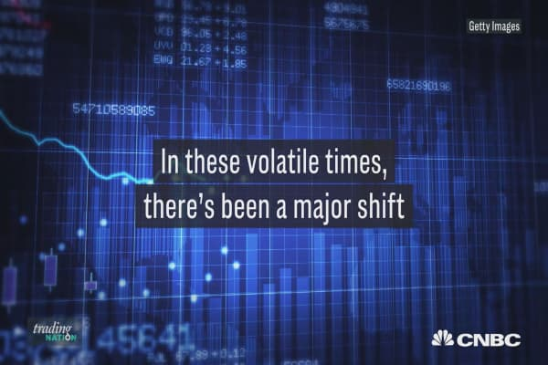 The case for active investing amid renewed market turmoil