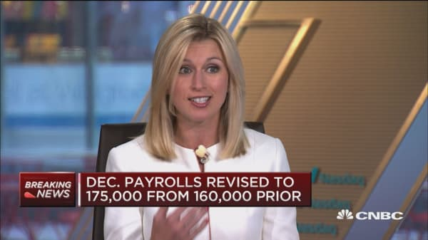 Strong jobs number positive backdrop for markets and fed, says strategist
