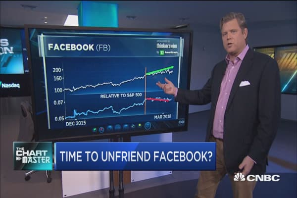 It might just be time to unfriend Facebook: Technician