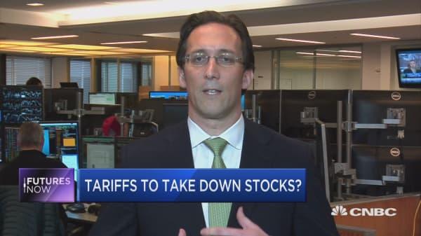 Prepare for more big swings ahead for markets: Wells Fargo