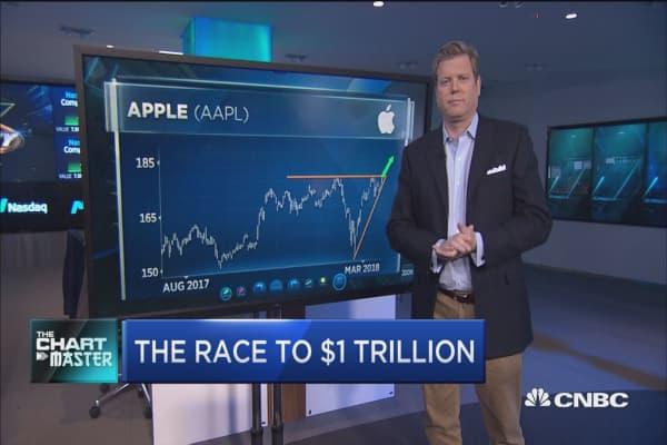 Two tech titans race to trillion dollar market cap