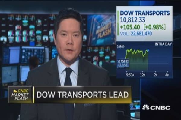 Dow Transports holding up in volatile market