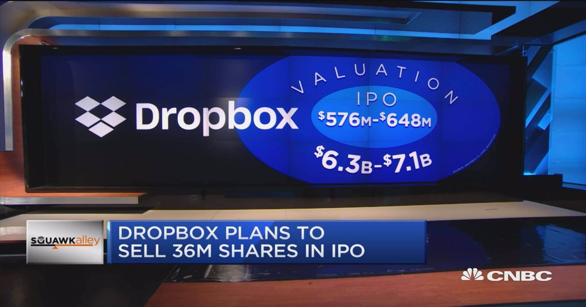 drop box ipo
