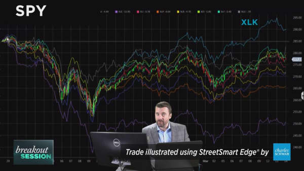Trader bets against a market rally