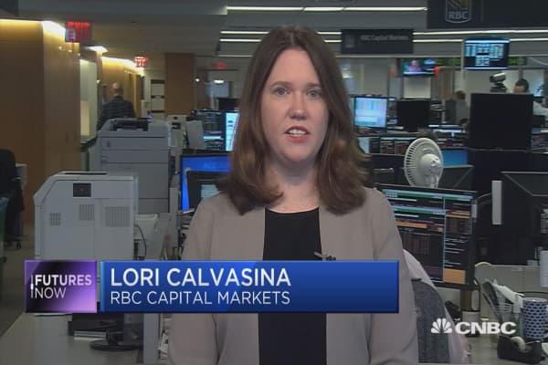 Politics will prove a challenge but won't derail this bull market, says RBC strategist