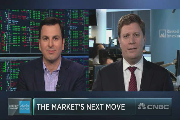 Russell Investment's Doug Gordon on the market's biggest risk now