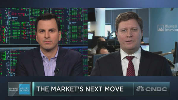 Markets are 'craving certainty,' money manager sees a sideways market prevailing