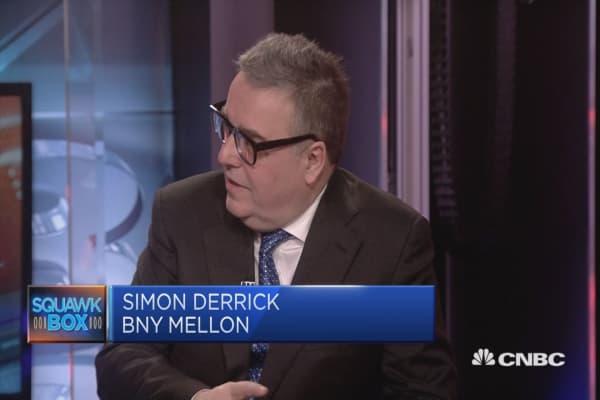 Dollar performance owed to politics, strategist says