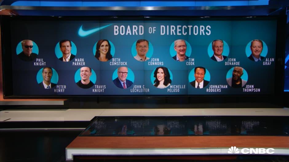 an informal survey of women at nike led two top executives