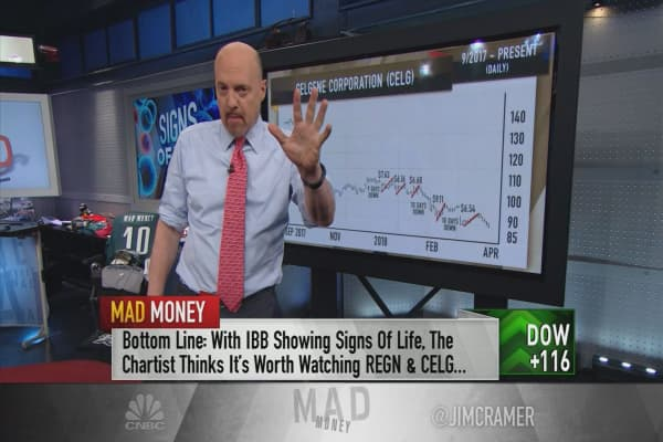 Cramer: These charts show 'signs of life' for biotech