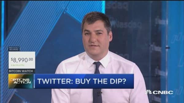 Twitter having its worst day in over a year but options traders are buying the dip