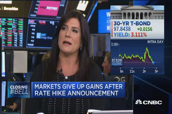 Markets give up gains after rate hike announcement
