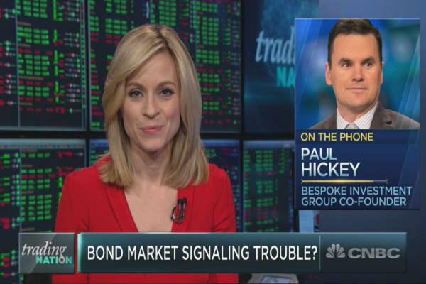 Bespoke's Paul Hickey on the bond market's message