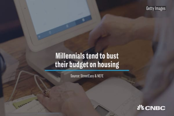 Millennials, here's how to set a realistic housing budget
