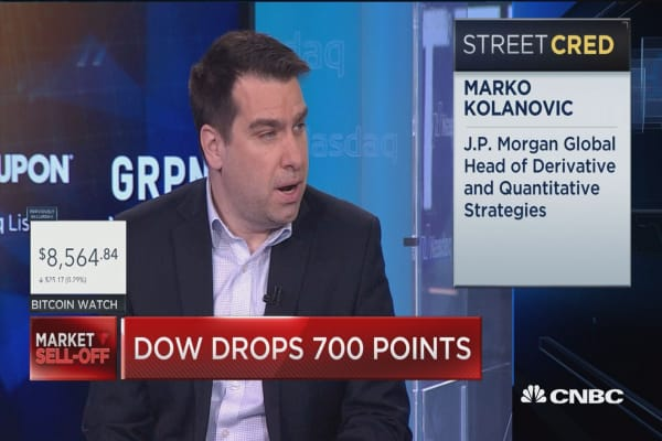 J.P. Morgan's Marko Kolanovic: Buy the dip