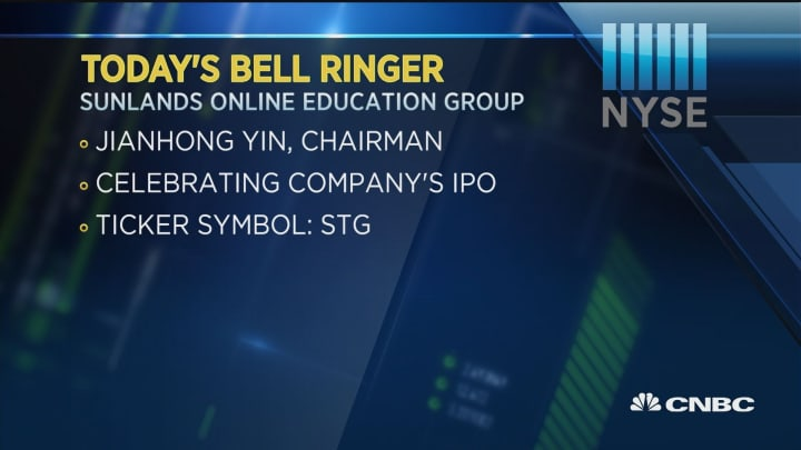 Todays Bell Ringers March 22 2018