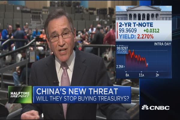 Bond expert on whether China's threat is a tit for tat