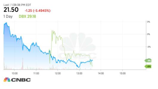 box stock falls on dropbox ipo day