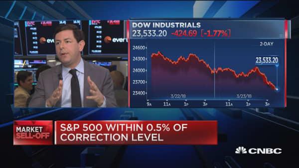 Stocks fall as trade war fears heat up
