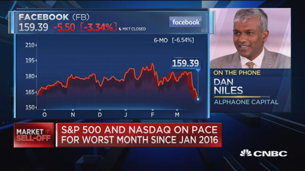 Alpha One's Dan Niles started buying more Facebook at its low