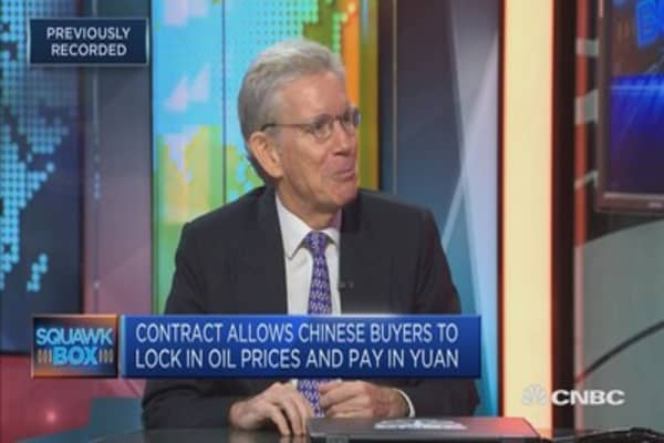 Discussing the concerns around Chinas new oil futures contract