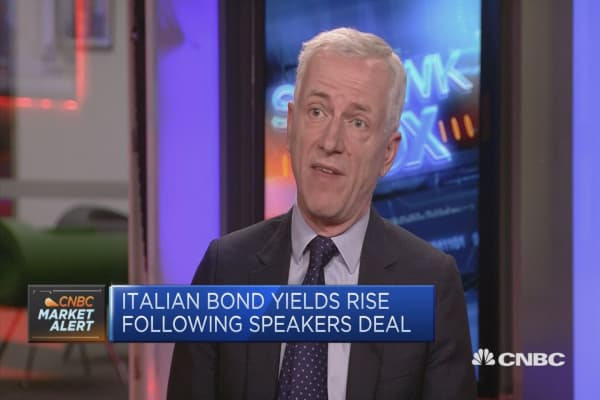 Expect Italian bond spread to go wider if government is formed: Werthstein Institute