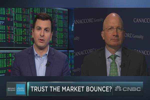 Latest market 'whoosh' is an opportunity to buy: Canaccord's Tony Dwyer