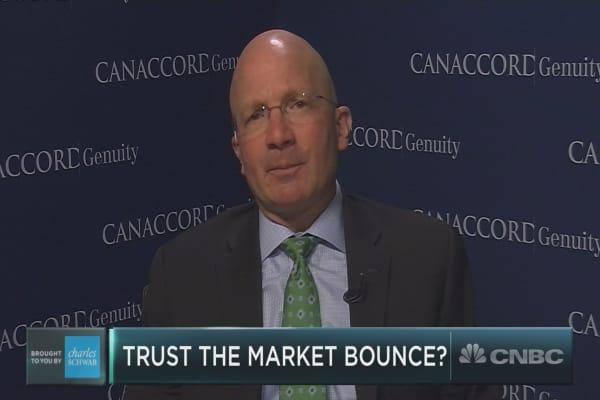 Strategist Tony Dwyer on his bullish market outlook