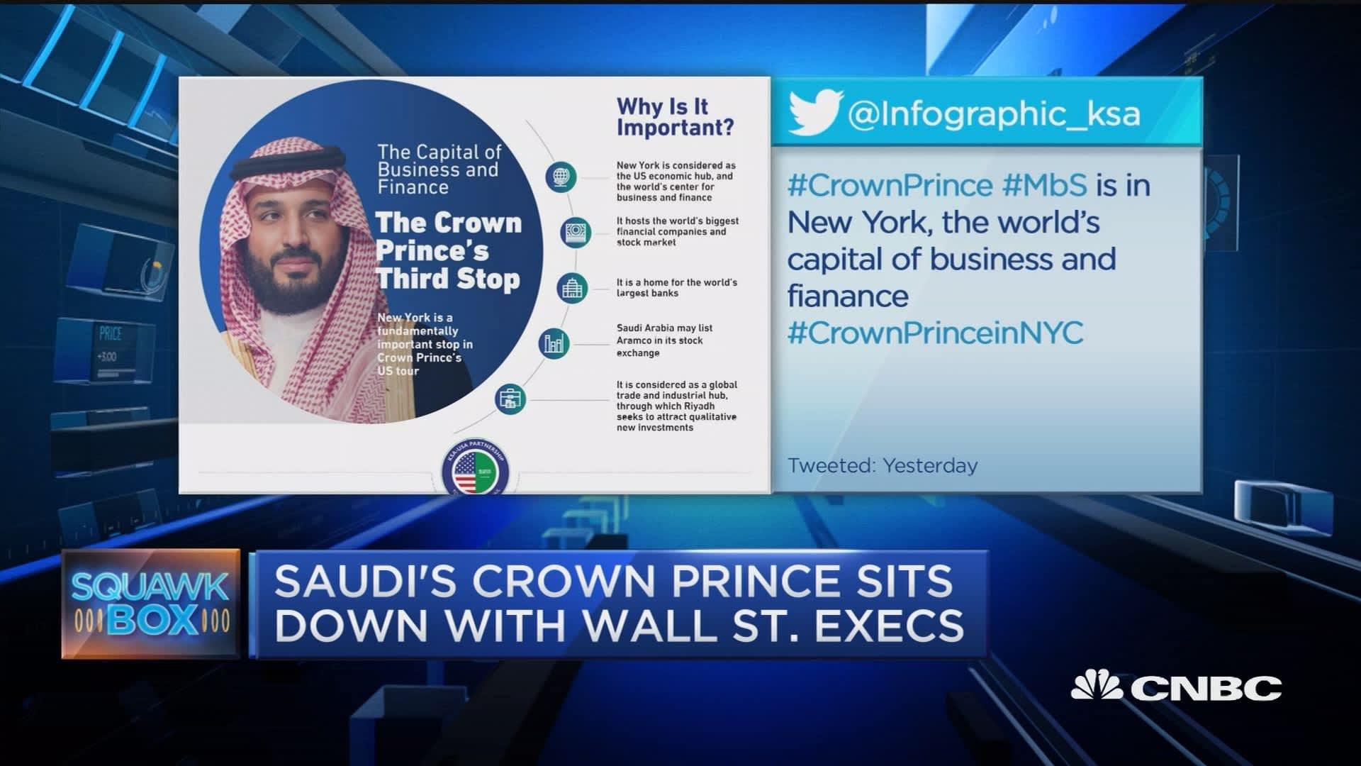 Saudi Arabia - Regional