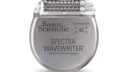 Boston Scientific's new spinal cord stimulator, Spectra WaveWriter, received FDA approval in January.