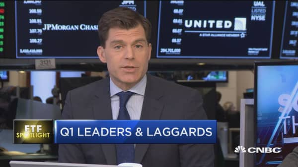 First quarter ETF leaders and laggards