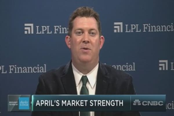 April will shape up to be a strong month for stocks, if history is any indication