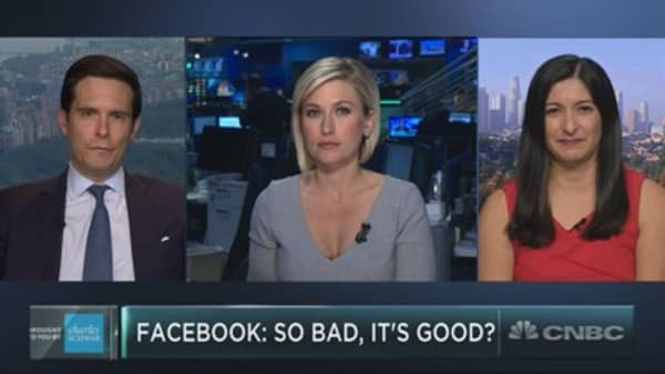 Are Facebook shares poised to see a bounce?