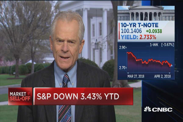 WH Trade Director Navarro: I don't see any inflation in the economy