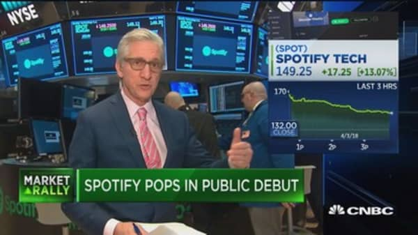 Spotify pops in public debut to the stock market