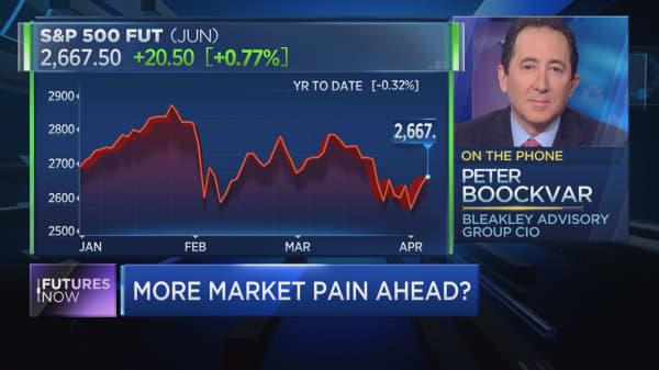 Stocks to test correction lows, warns bear Peter Boockvar