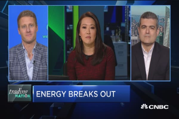 Trading Nation: Energy leading the market