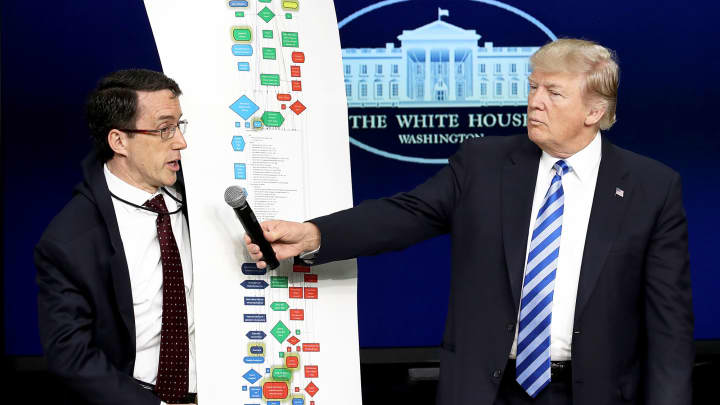 President Donald Trump uses a chart illustrating the complexity of gaining regulatory approval for construction projects during an event at the Eisenhower Executive Office Building April 4, 2017 in Washington, DC. Also shown is D.J. Gribbin at left.