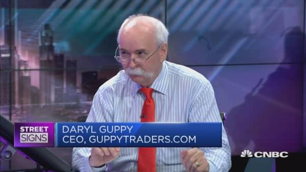 Daryl Guppy: 'Very bearish' on S&P 500, Nasdaq and Dow Jones