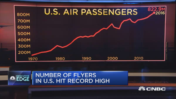 Airline quality rating at record high
