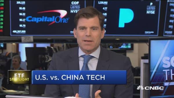 Trade impact on US vs. China tech