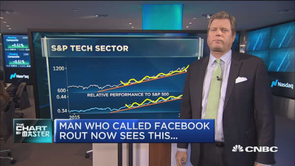 It's only going to get worse for Facebook: Technician