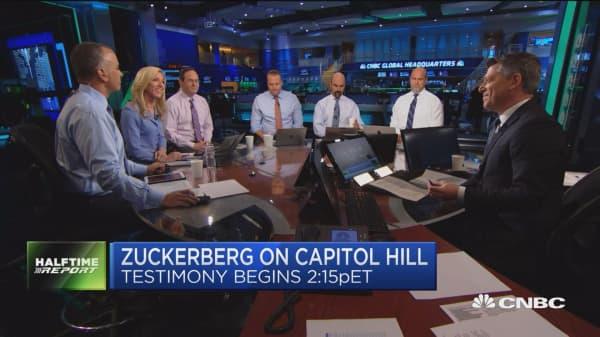 Trading Facebook as Zuckerberg