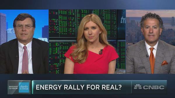 Energy rally comes into question as energy stocks near death cross