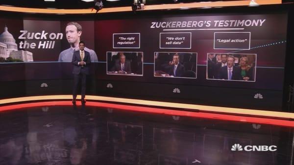 Mark Zuckerberg testifies in front of US Congress about Facebook data leak