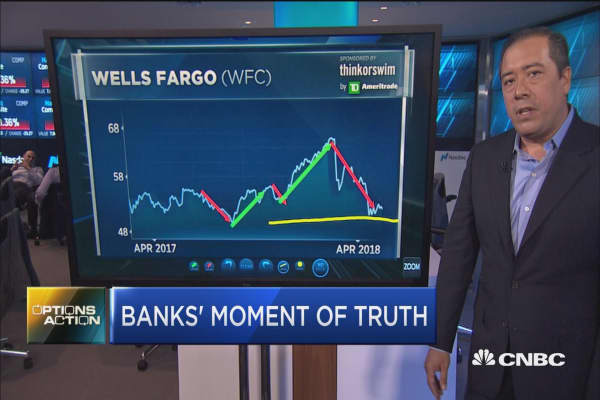 It's the moment of truth as big bank earnings kick off